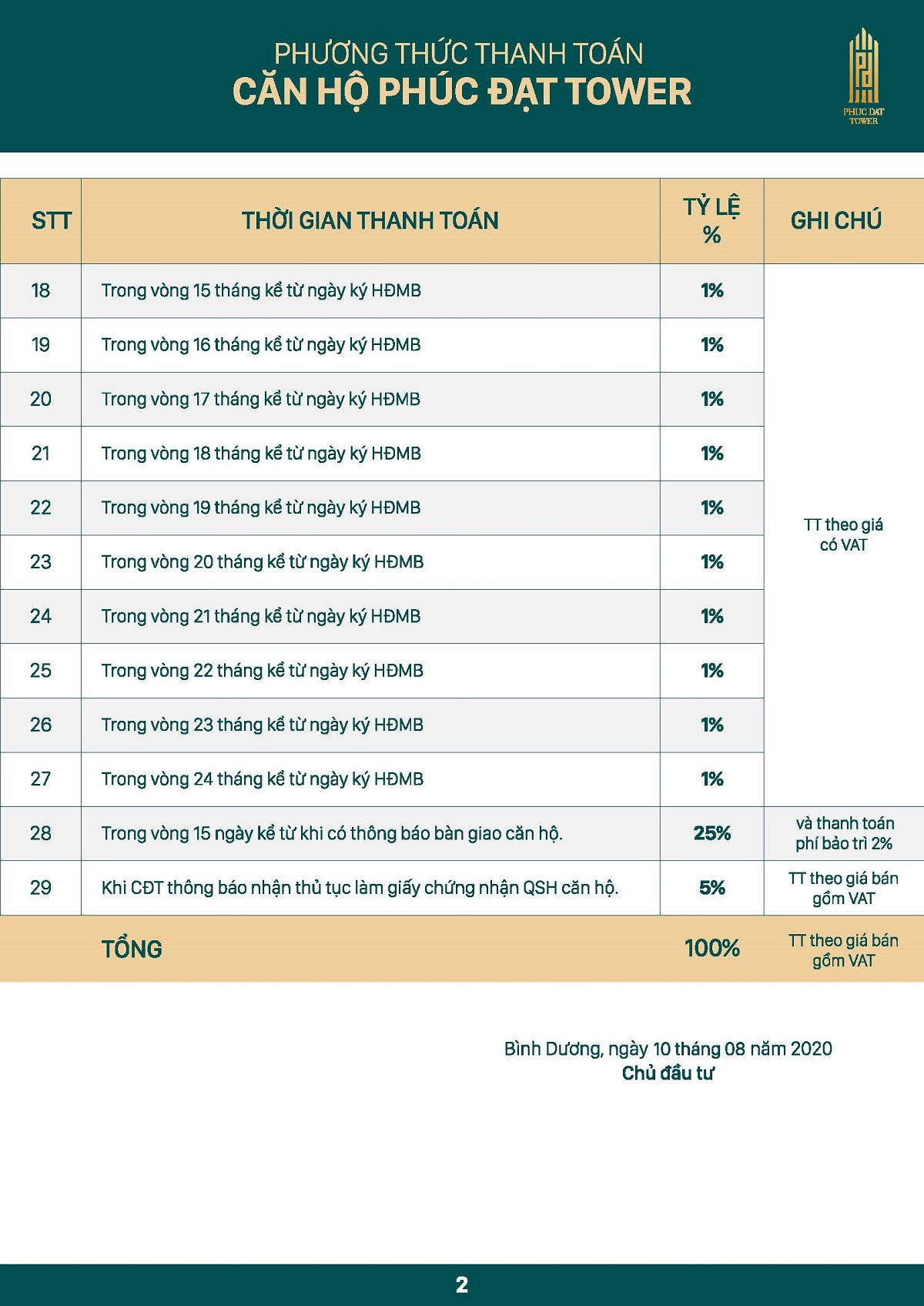 phuong-thuc-thanh-toan-trang-2