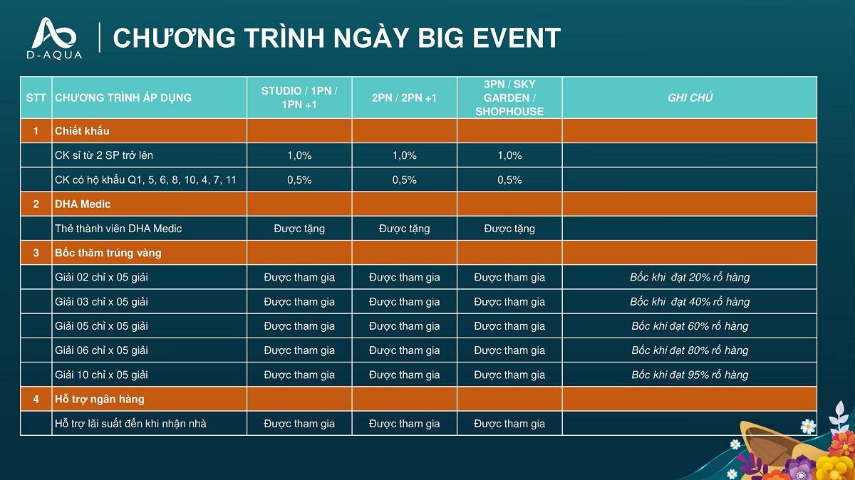 chuong-trinh-ngay-big-event