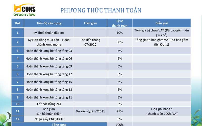 phuong-thuc-thanh-toan-bcons-plaza