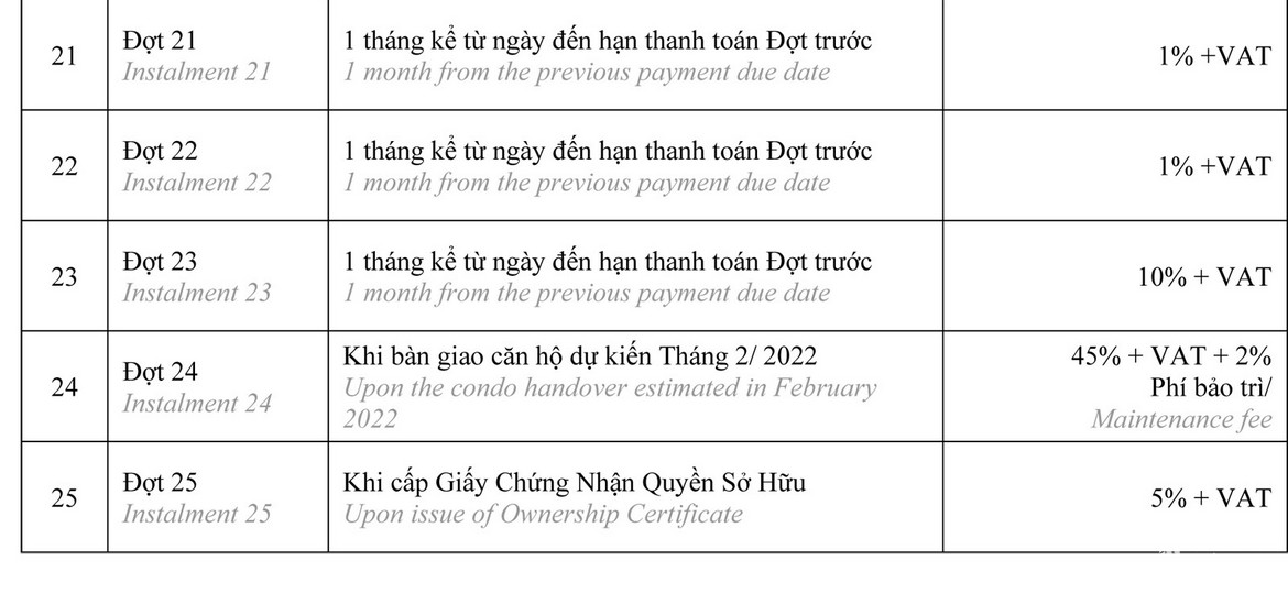 chinh-sach-thanh-toan-can-ho-the-marq