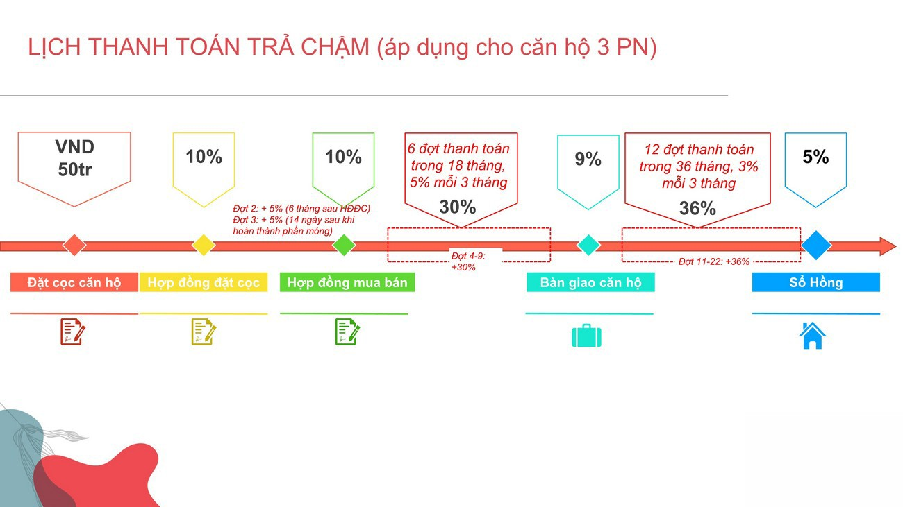 lich-thanh-toan-cham-can-ho-celesta-rise