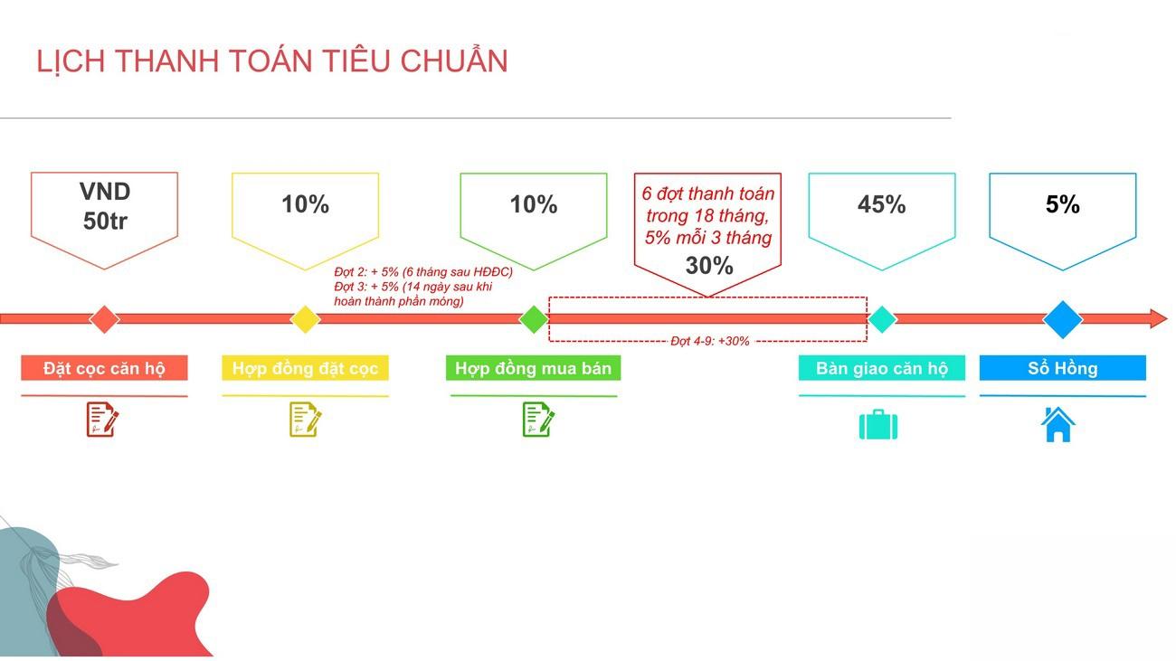 lich-thanh-toan-chuan-elesta-rise
