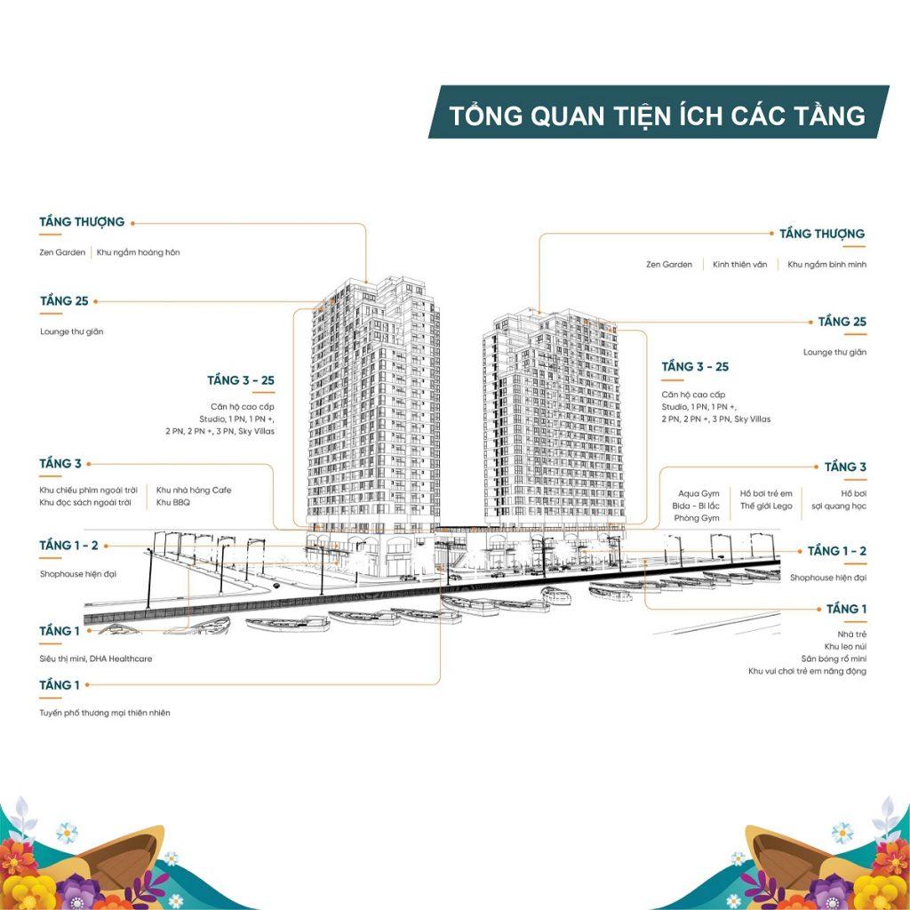 Chi tiết mặt bằng thiết kế căn hộ D Aqua Quận 8 của CĐT DHA