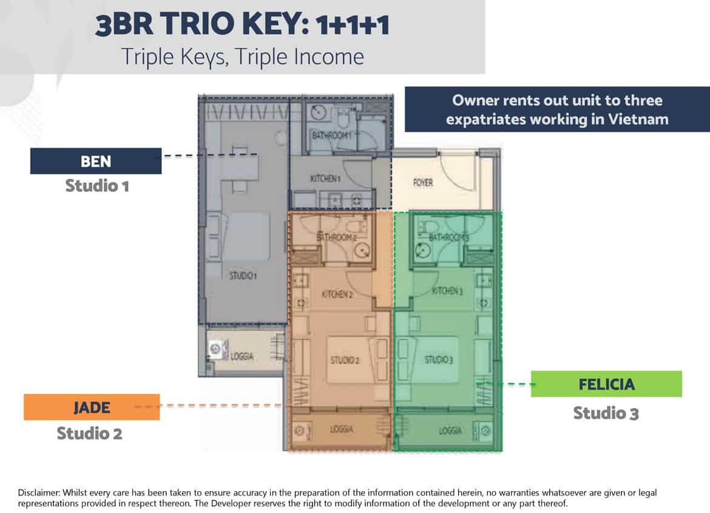 thiet-ke-3pn-trio-key-du-an-define